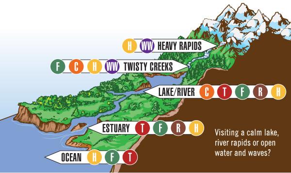 KAYAK-CANOE-WATER-TERRAIN